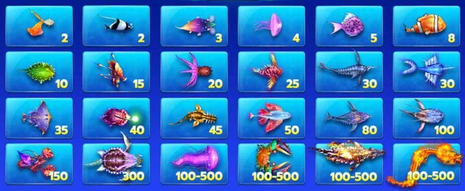 เงินรางวัลที่แตกต่างกัน ของเกม ยิงปลาFISH HUNTER HYDRA