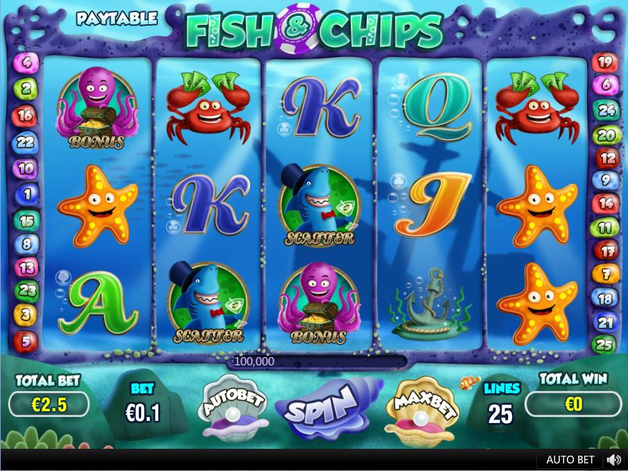 เกมสล็อต FISH & CHIPS เกมสล็อตออนไลน์ที่จำลองโลกใต้น้ำที่สวยงาม