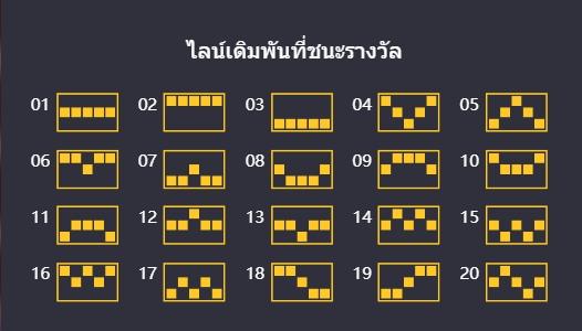 รูปแบบของสัญลักษณ์ที่จะชนะรางวัลของเกมสล็อตแชมป์มวยไทย